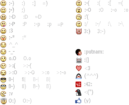 Facebook Smiley Codes Emoticons Updated Thiyaku S Blog